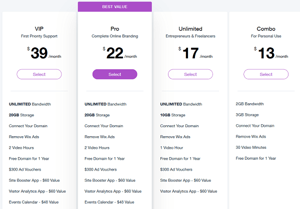 Website ng Wix Pricing